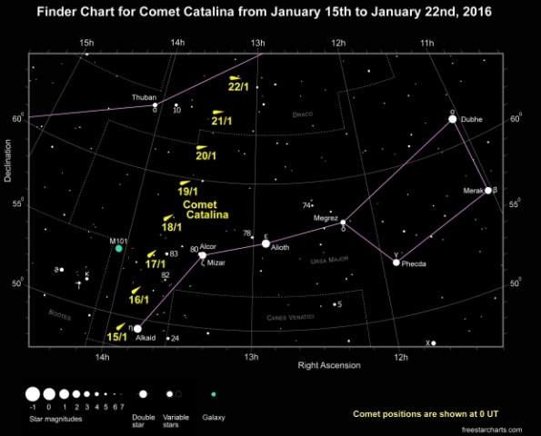 comet-catalina-star-chart